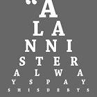 Tyrion Lannister, Eye Chart by Alex Boatman