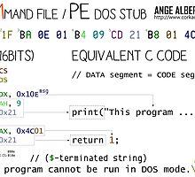 a mini COM / PE stub by Ange Albertini