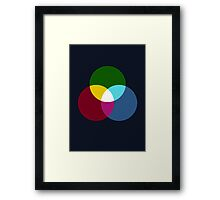 Colours of light (primary and secondary) Framed Print