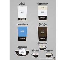 Espresso Drinks Diagram Photographic Print