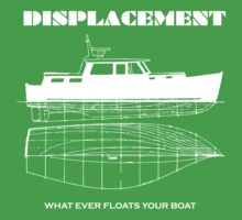 What ever floats your boat? by ptelling