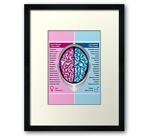 Human brain left and right functions vector Framed Print