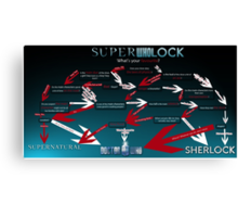 Superwholock: What's your Favourite? Canvas Print