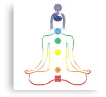 The Seven Chakras in Meditation Canvas Print