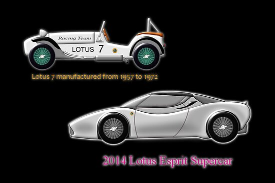 Lotus 7 (1957) & Lotus Esprit (2014) compared by Dennis Melling