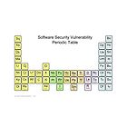 Software Security Vulnerability Periodic Table - v1.0 by geek-art-uk