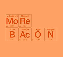 MoReBAcON by ZedEx