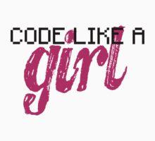 Code Like A Girl by annaw9954