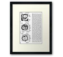 sick human eye Framed Print
