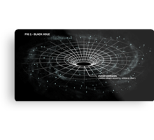 Infographic - Black Hole Metal Print