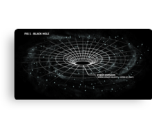 Infographic - Black Hole Canvas Print
