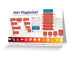 Did I Plagiarize? Greeting Card
