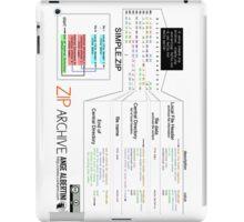 a mini ZIP iPad Case/Skin