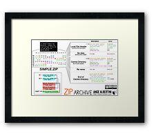 a mini ZIP Framed Print