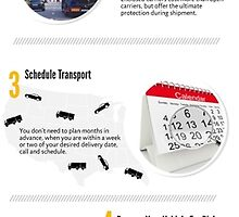 Infographic - Infographic Explains How to Ship a Car in 5 Easy Steps by Infographics