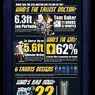 An Infographic on the Top Facts about Doctor Who by Infographics