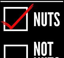 Evaluation.... nuts. by papabuju