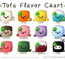Tofu Flavor Chart by Kiiyame