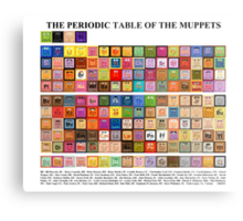 Periodic Table of the Muppets Metal Print