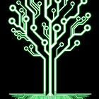 Tree of Technological Knowledge by papabuju