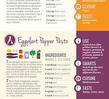 Cook Smarts 5 Sauces to Jazz Up Your Meals by cooksmarts