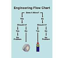 Engineering Flow Chart Photographic Print