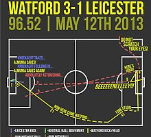 Troy Deeney Goal: Watford 3-1 Leicester 2013 by AndersonDesign