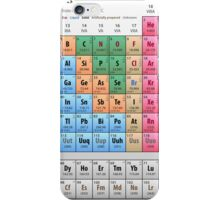 Mendeleev's Periodic Table of Elements iPhone Case/Skin