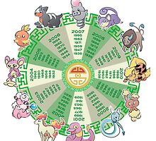 zodiac calendar pokemon by pokemonequisde