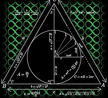 Mathly Hallows by LithiumL