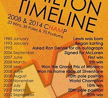 Lewis Hamilton - Timeline Poster by TJFezza97
