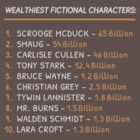 Top 10 Wealthiest fictional characters by cattocc