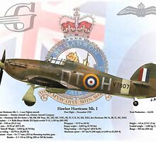 Hawker Hurricane Mk. I by A. Hermann