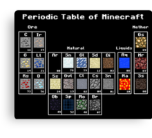 Periodic Minecraft Canvas Print