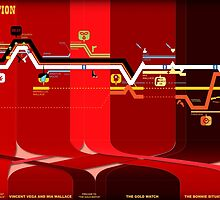 Pulp Fiction Timeline by dehahs