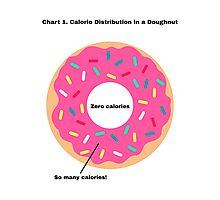 Doughnut Calorie Distribution Photographic Print