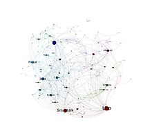 Network of Programming Language Influence 2014 Photographic Print