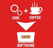 programmer : code coffee software by deembiy