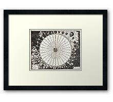 Wind Rose-Geographicus Anemographica-1650 Framed Print