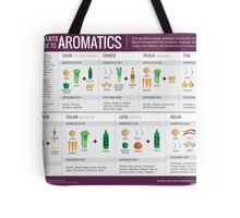 Cook Smarts' Guide to Adding Flavor with Aromatics Tote Bag