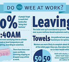 Wee at Work Infographic  by Missajrolls
