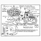 Retro Portable Tape Recorder (from the Vintage Magazine series) by gshapley