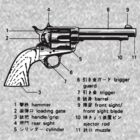 Components of a gun - _With Translation!_ by assh0le