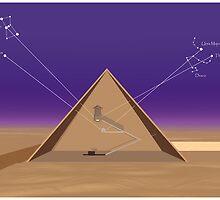 Cosmic Alignment by Ellen McDonough