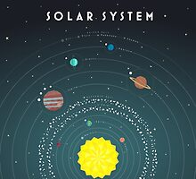 Solar System by scarriebarrie