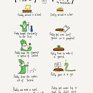 Paddy not Paddy  by twisteddoodles
