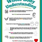Whole Body Understanding Poster (Autism) by EWAutismLibrary
