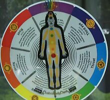 Chakra Body Clock by MultiArtist
