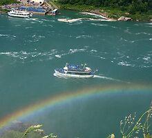 Niagara Rainbow by Raider6569