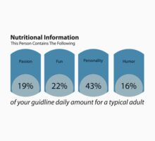 Nutritional Information by icoradesign
